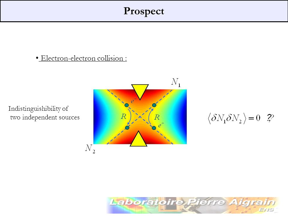 Prospect Electron-electron collision : Indistinguishibility of two independent sources