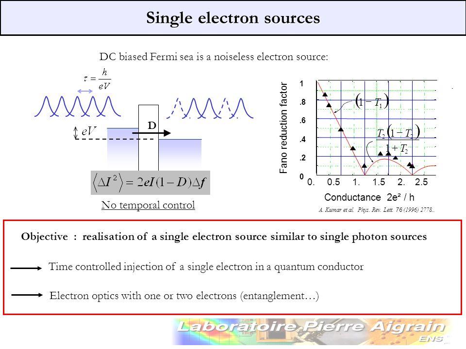Single electron sources DC biased Fermi sea is a noiseless electron source: D No temporal control Objective : realisation of a single electron source