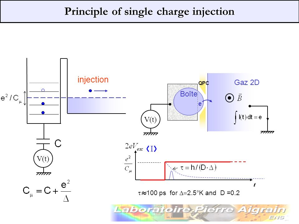 non-linear : Response to a non-linear square excitation First harmonic : Simplification :