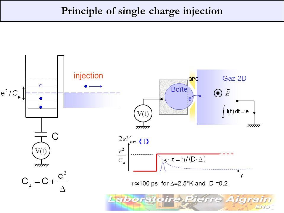 The quantum RC circuit l < m