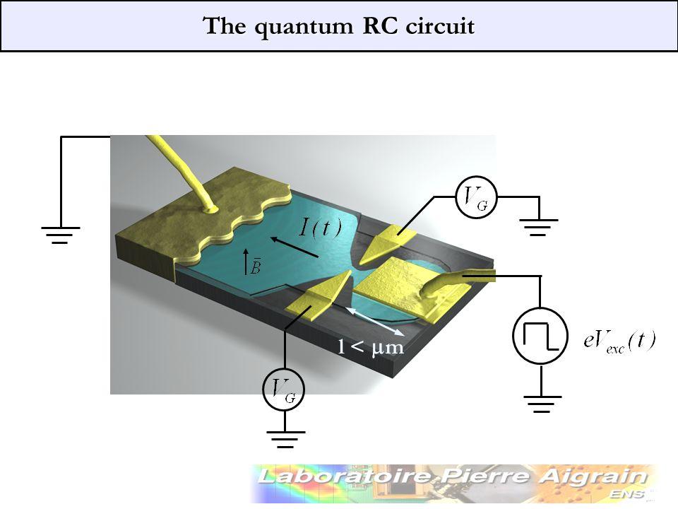 The quantum RC circuit D=t 2 Quantum dot No spin degeneracy One dimensional conductor