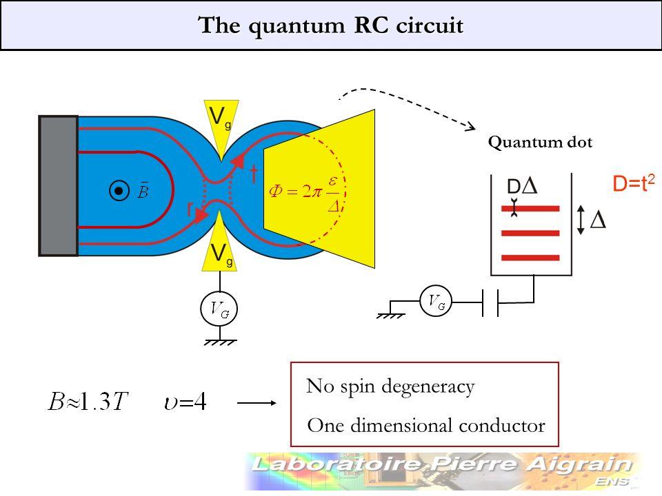 Linear dynamics of the quantum RC circuit Linear regime,