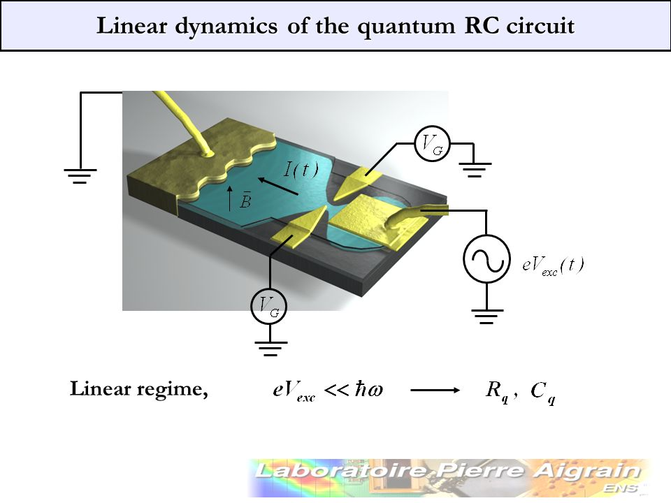 The quantum RC circuit, T=0K The resistance is constant, independent of transmission, and equals half the resistance quantum for a single mode conductor !, dot density of states CPQ M.