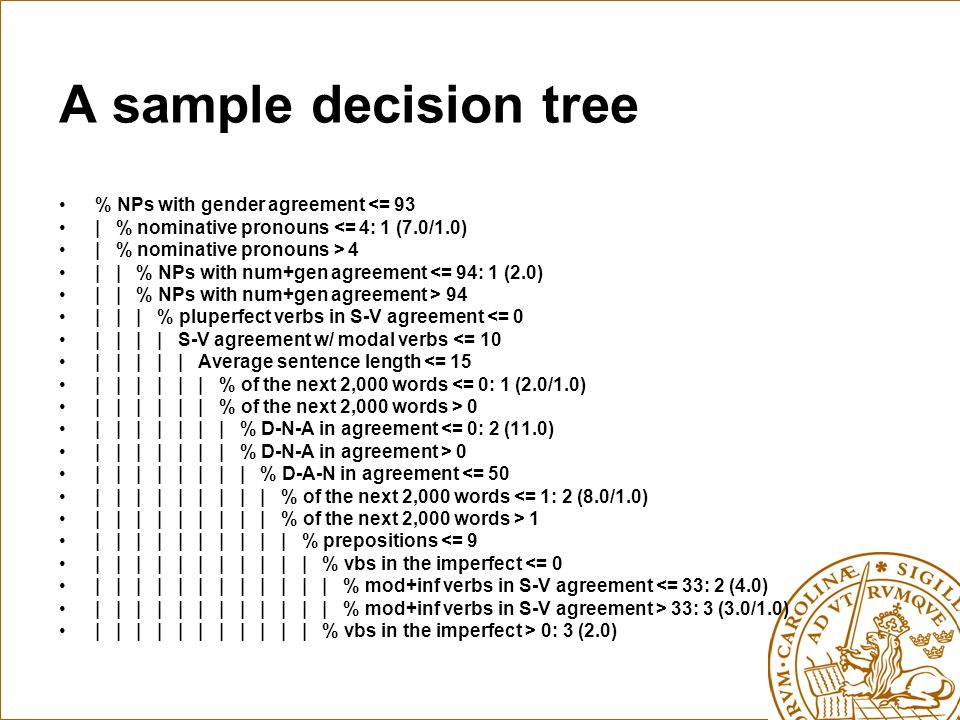 A sample decision tree % NPs with gender agreement <= 93 | % nominative pronouns <= 4: 1 (7.0/1.0) | % nominative pronouns > 4 | | % NPs with num+gen agreement <= 94: 1 (2.0) | | % NPs with num+gen agreement > 94 | | | % pluperfect verbs in S-V agreement <= 0 | | | | S-V agreement w/ modal verbs <= 10 | | | | | Average sentence length <= 15 | | | | | | % of the next 2,000 words <= 0: 1 (2.0/1.0) | | | | | | % of the next 2,000 words > 0 | | | | | | | % D-N-A in agreement <= 0: 2 (11.0) | | | | | | | % D-N-A in agreement > 0 | | | | | | | | % D-A-N in agreement <= 50 | | | | | | | | | % of the next 2,000 words <= 1: 2 (8.0/1.0) | | | | | | | | | % of the next 2,000 words > 1 | | | | | | | | | | % prepositions <= 9 | | | | | | | | | | | % vbs in the imperfect <= 0 | | | | | | | | | | | | % mod+inf verbs in S-V agreement <= 33: 2 (4.0) | | | | | | | | | | | | % mod+inf verbs in S-V agreement > 33: 3 (3.0/1.0) | | | | | | | | | | | % vbs in the imperfect > 0: 3 (2.0)