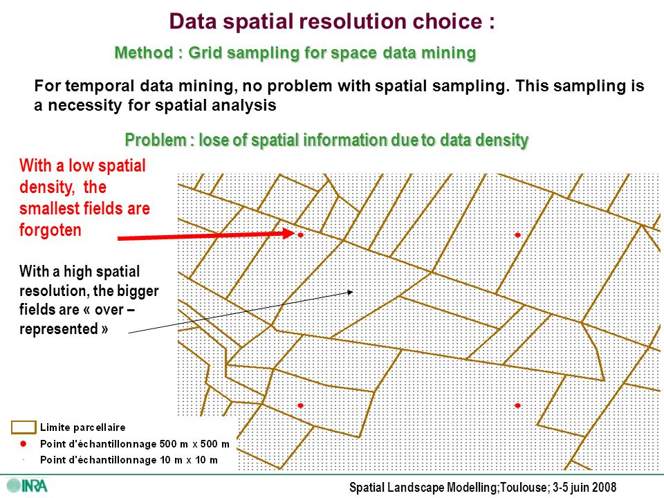 Spatial Landscape Modelling;Toulouse; 3-5 juin 2008 Data spatial resolution choice : Method : Grid sampling for space data mining For temporal data mining, no problem with spatial sampling.