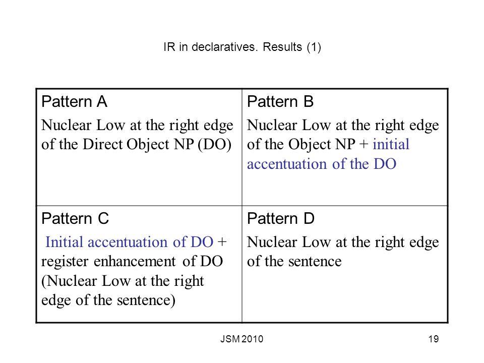 JSM 201018 IR in declaratives Partial question: (ii) Qu as-tu visionné la nuit dernière .
