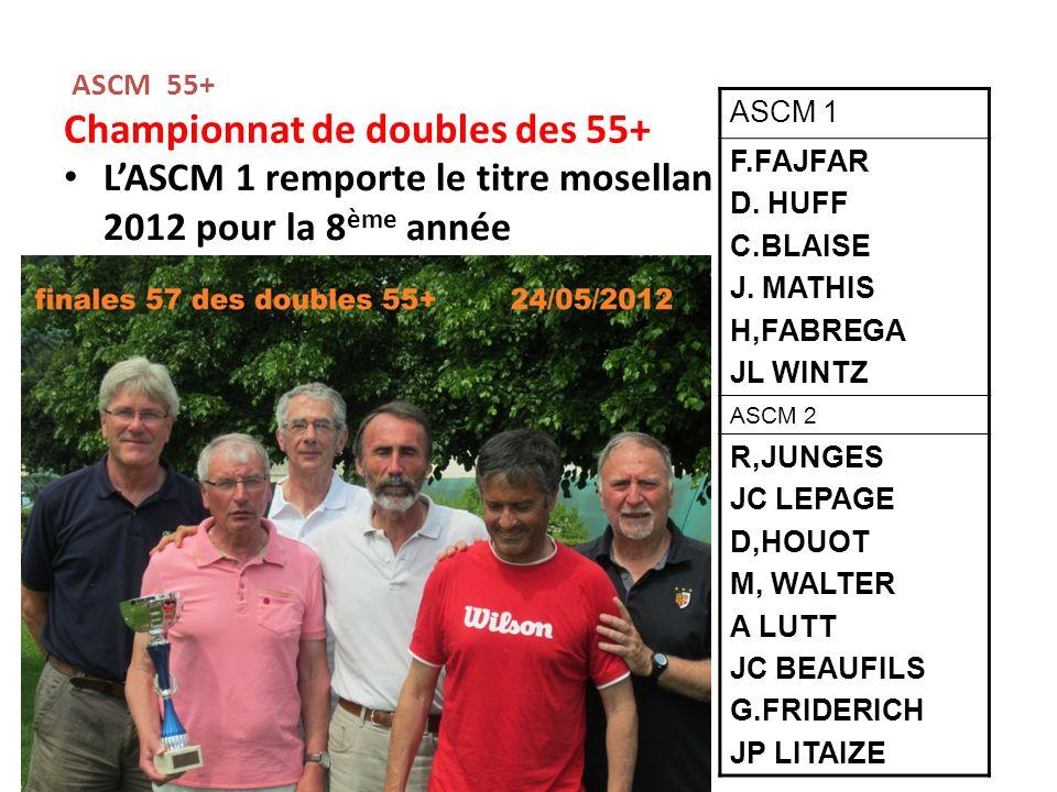 ASCM 55+ Championnat de doubles des 55+ LASCM 1 remporte le titre mosellan 2012 pour la 8 ème année ASCM 1 F.FAJFAR D.