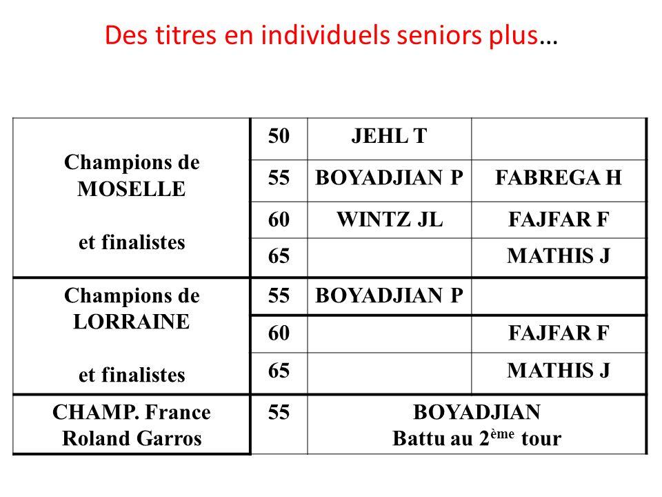 Des titres en individuels seniors plus… Champions de MOSELLE et finalistes 50JEHL T 55BOYADJIAN PFABREGA H 60WINTZ JLFAJFAR F 65MATHIS J Champions de LORRAINE et finalistes 55BOYADJIAN P 60FAJFAR F 65MATHIS J CHAMP.