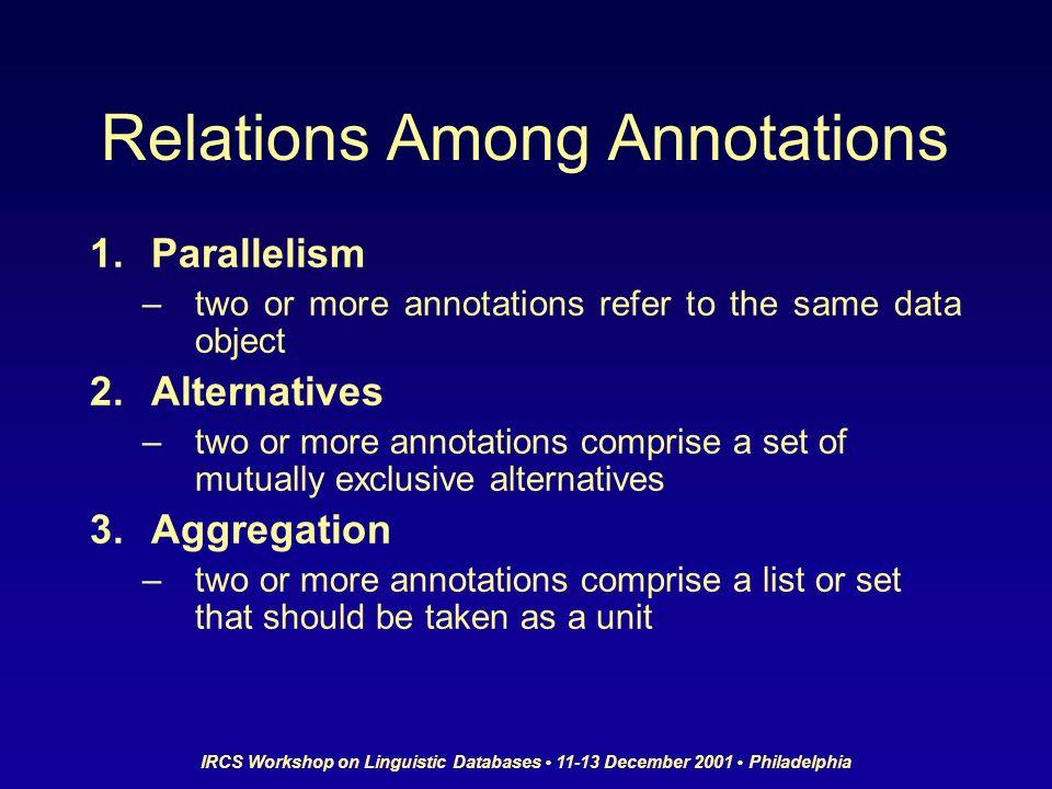 IRCS Workshop on Linguistic Databases 11-13 December 2001 Philadelphia Relations Among Annotations 1.