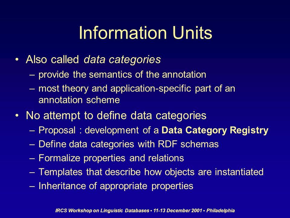 IRCS Workshop on Linguistic Databases 11-13 December 2001 Philadelphia Information Units Also called data categories –provide the semantics of the ann