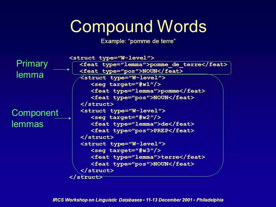 IRCS Workshop on Linguistic Databases 11-13 December 2001 Philadelphia Compound Words pomme_de_terre NOUN pomme NOUN de PREP terre NOUN Example: pomme de terre Component lemmas Primary lemma