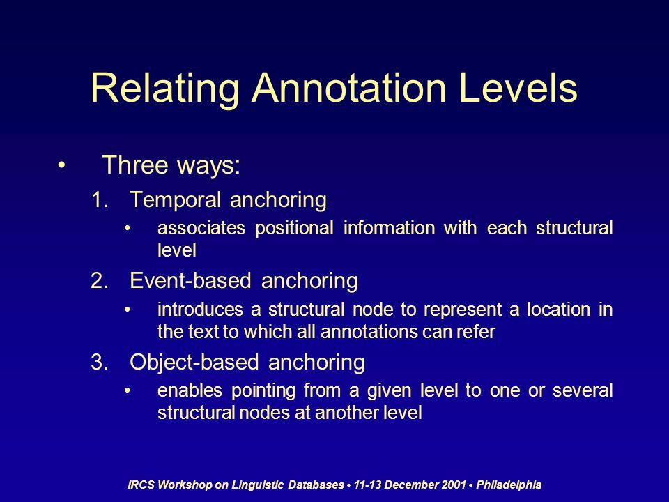 IRCS Workshop on Linguistic Databases 11-13 December 2001 Philadelphia Relating Annotation Levels Three ways: 1. Temporal anchoring associates positio
