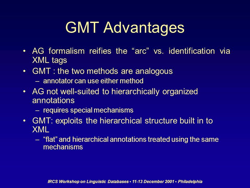 IRCS Workshop on Linguistic Databases 11-13 December 2001 Philadelphia GMT Advantages AG formalism reifies the arc vs. identification via XML tags GMT