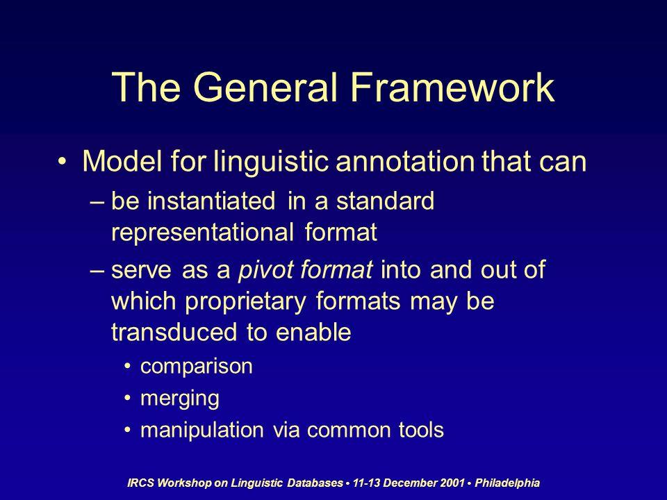 IRCS Workshop on Linguistic Databases 11-13 December 2001 Philadelphia The General Framework Model for linguistic annotation that can –be instantiated