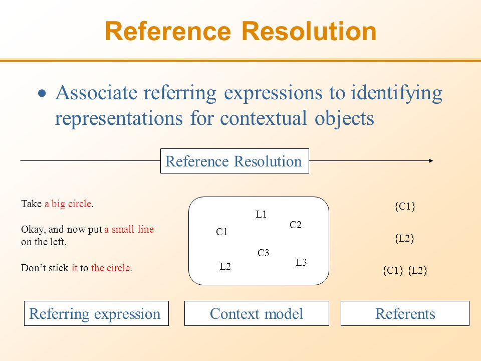Reference Resolution Associate referring expressions to identifying representations for contextual objects C1 C2 C3 Reference Resolution Take a big circle.
