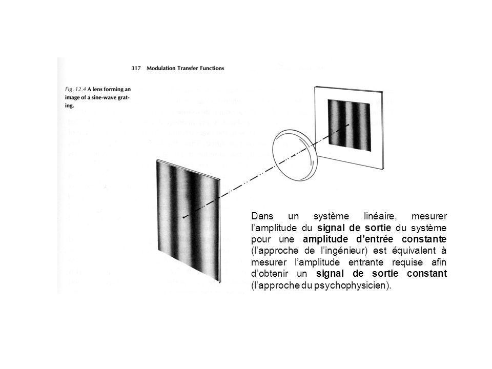 Dans un système linéaire, mesurer lamplitude du signal de sortie du système pour une amplitude dentrée constante (lapproche de lingénieur) est équivalent à mesurer lamplitude entrante requise afin dobtenir un signal de sortie constant (lapproche du psychophysicien).