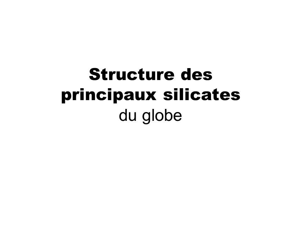 Structure des principaux silicates du globe