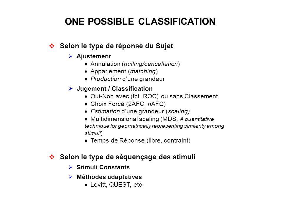 ONE POSSIBLE CLASSIFICATION Selon le type de réponse du Sujet Ajustement Annulation (nulling/cancellation) Appariement (matching) Production dune gran