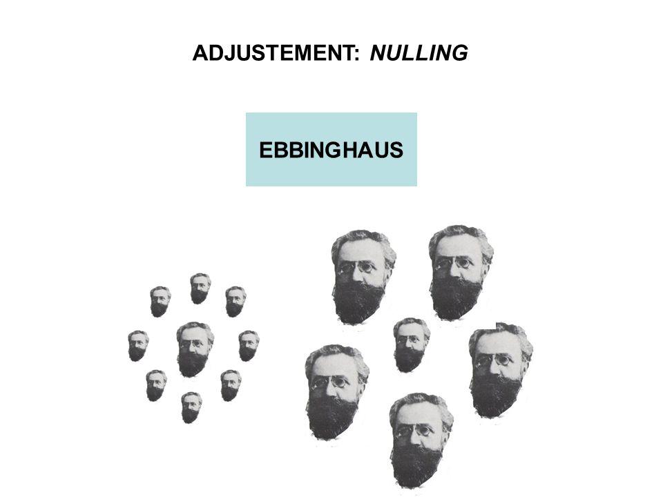 ADJUSTEMENT: NULLING EBBINGHAUS