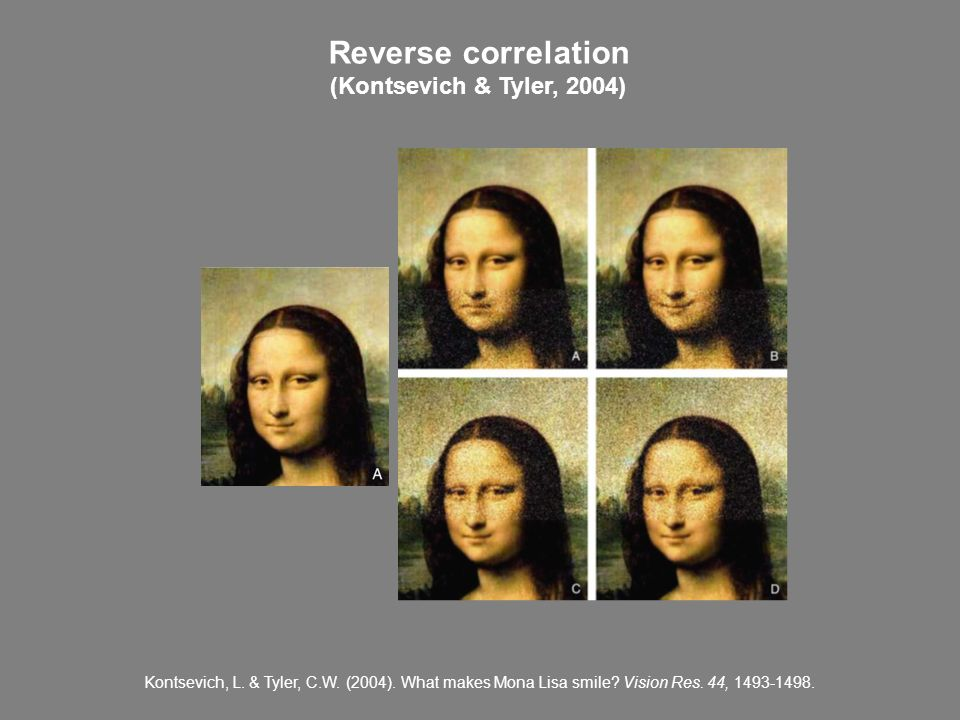 Reverse correlation (Kontsevich & Tyler, 2004) Kontsevich, L. & Tyler, C.W. (2004). What makes Mona Lisa smile? Vision Res. 44, 1493-1498.