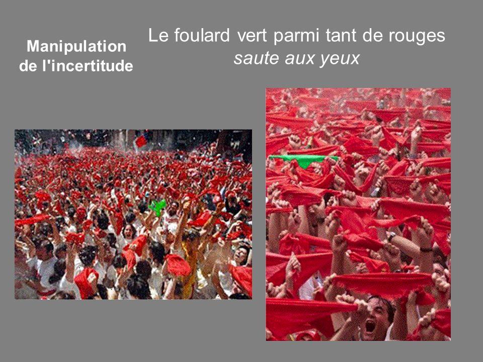 Le foulard vert parmi tant de rouges saute aux yeux Manipulation de l'incertitude
