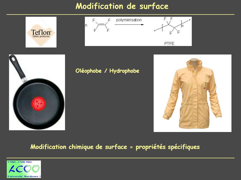 Modification chimique de surface = propriétés spécifiques Oléophobe / Hydrophobe Modification de surface