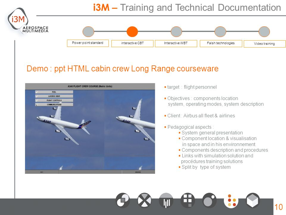Demo : ppt HTML cabin crew Long Range courseware i3M – Training and Technical Documentation target : flight personnel Objectives : components location