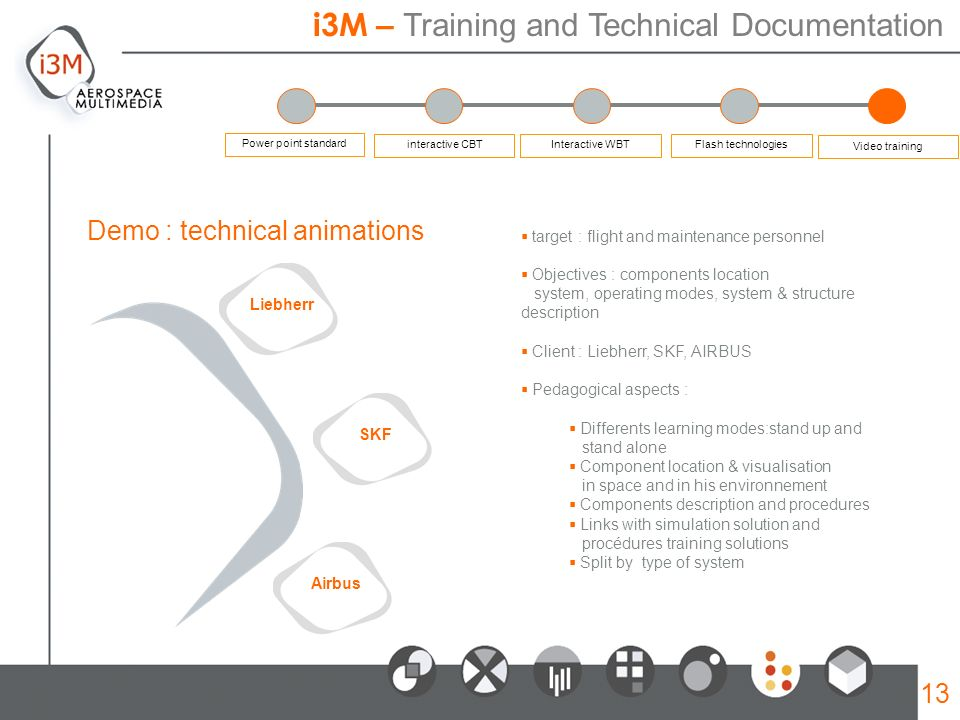 Demo : technical animations LiebherrSKFAirbus i3M – Training and Technical Documentation target : flight and maintenance personnel Objectives : compon