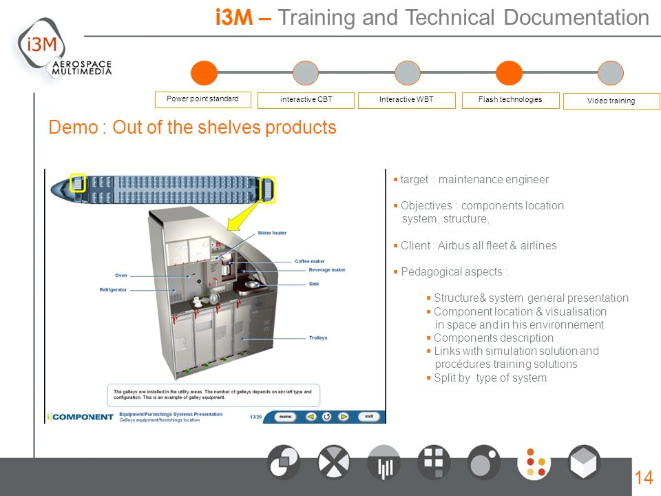 Demo : Out of the shelves products i3M – Training and Technical Documentation Power point standard interactive CBTInteractive WBT Video training Flash
