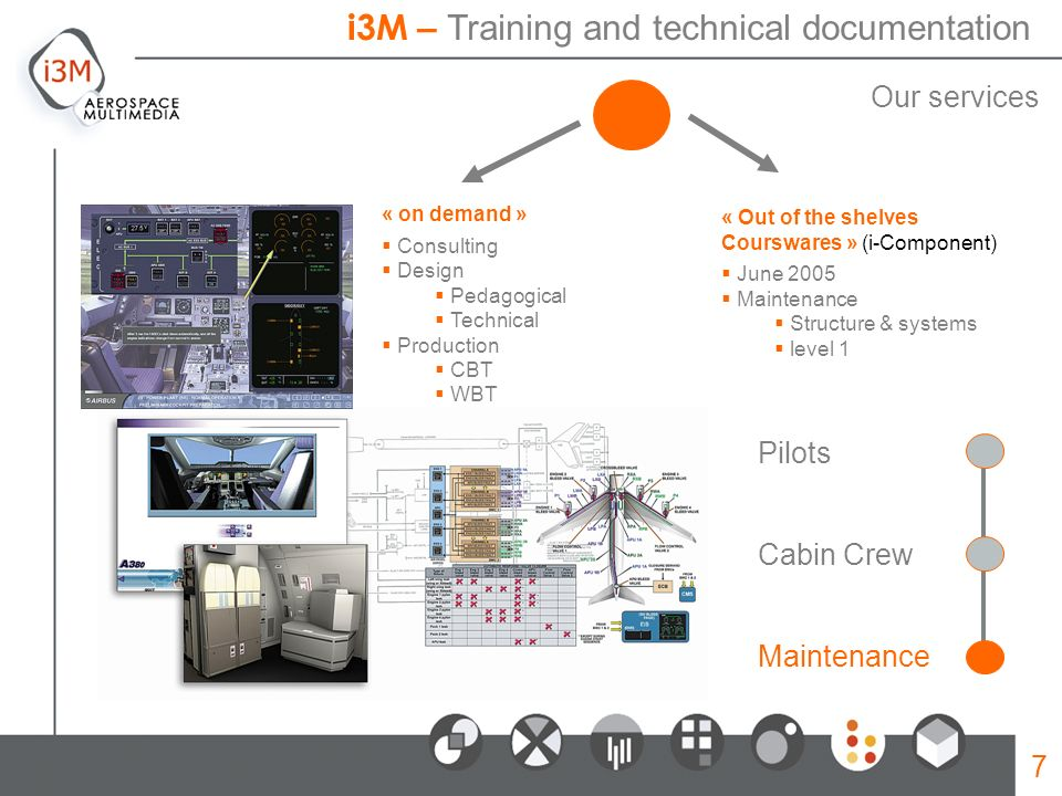 i3M – Training and technical documentation 7 « on demand » Consulting Design Pedagogical Technical Production CBT WBT « Out of the shelves Courswares