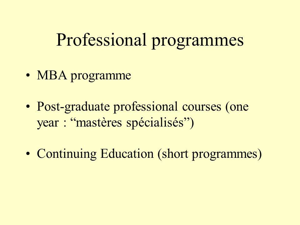 Professional programmes MBA programme Post-graduate professional courses (one year : mastères spécialisés) Continuing Education (short programmes)