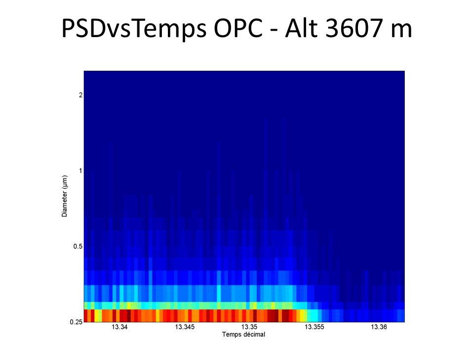 PSDvsTemps OPC - Alt 3607 m
