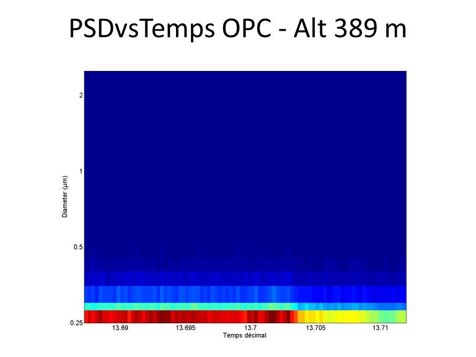 PSDvsTemps OPC - Alt 389 m