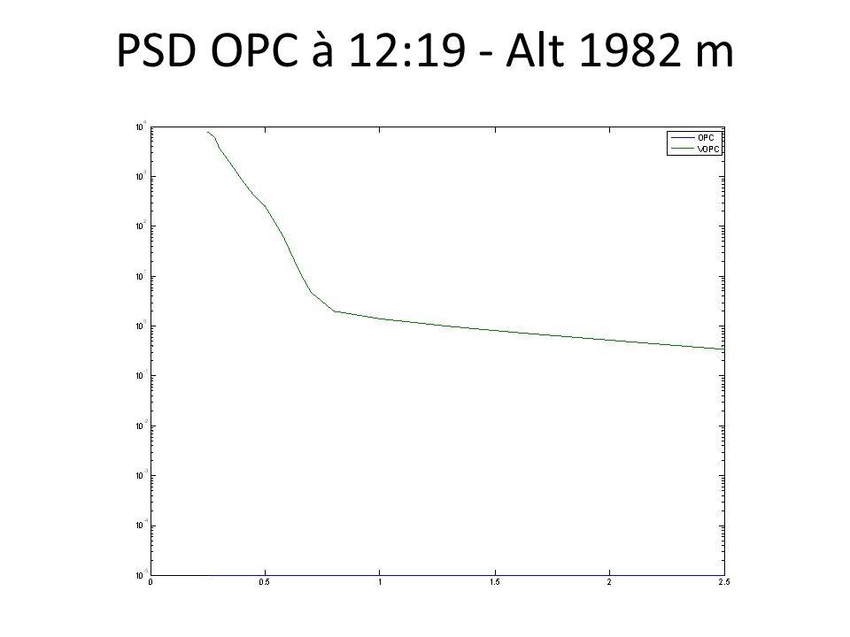 PSD OPC à 12:19 - Alt 1982 m