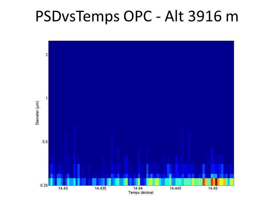 PSDvsTemps OPC - Alt 3916 m