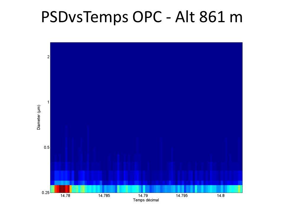 PSDvsTemps OPC - Alt 861 m