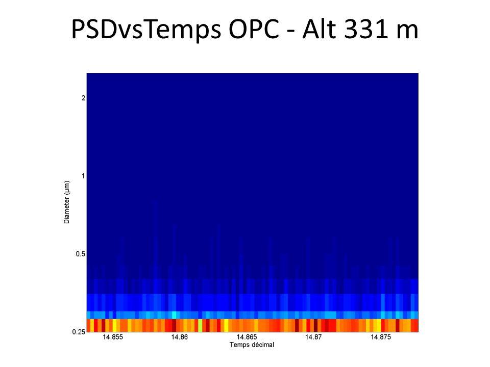 PSDvsTemps OPC - Alt 331 m