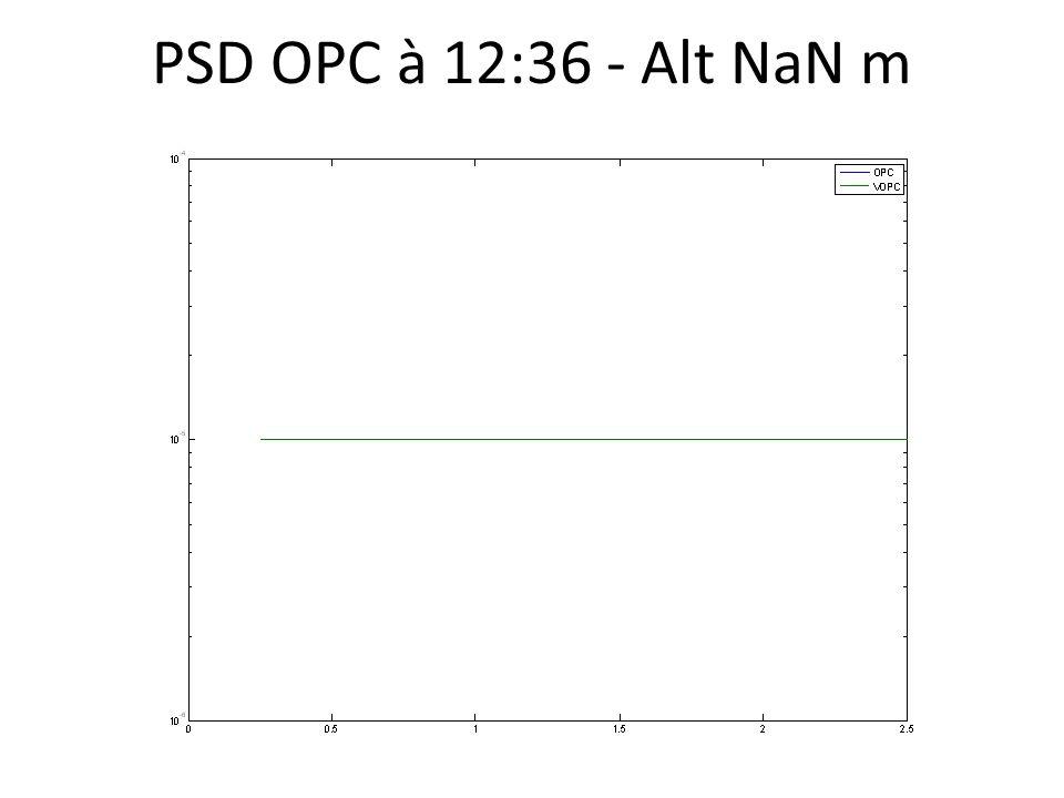 PSD OPC à 12:36 - Alt NaN m