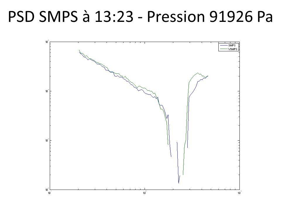 PSD SMPS à 13:23 - Pression 91926 Pa
