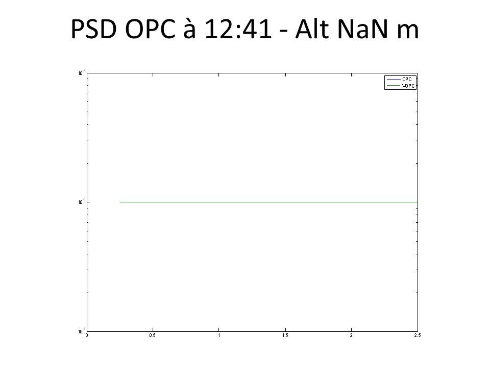 PSD OPC à 12:41 - Alt NaN m