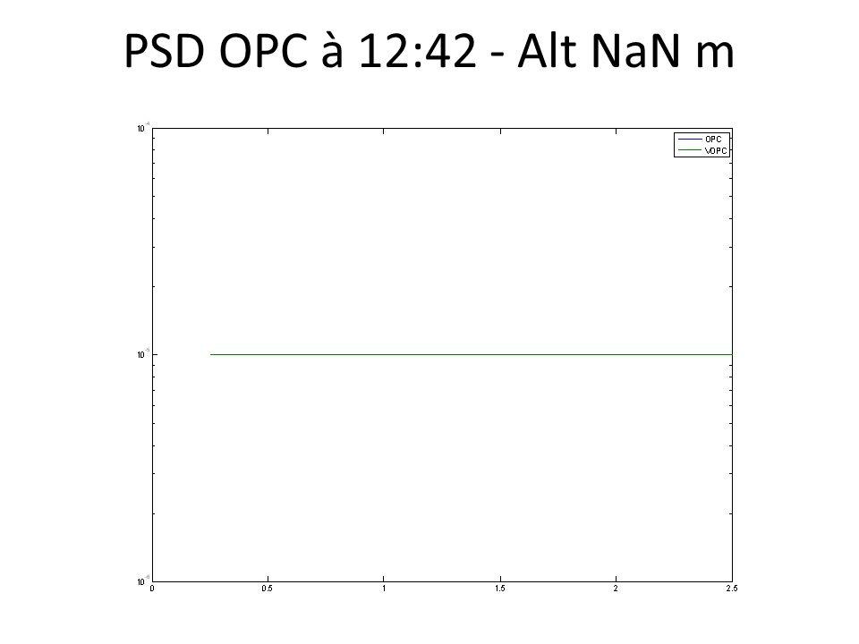 PSD OPC à 12:42 - Alt NaN m