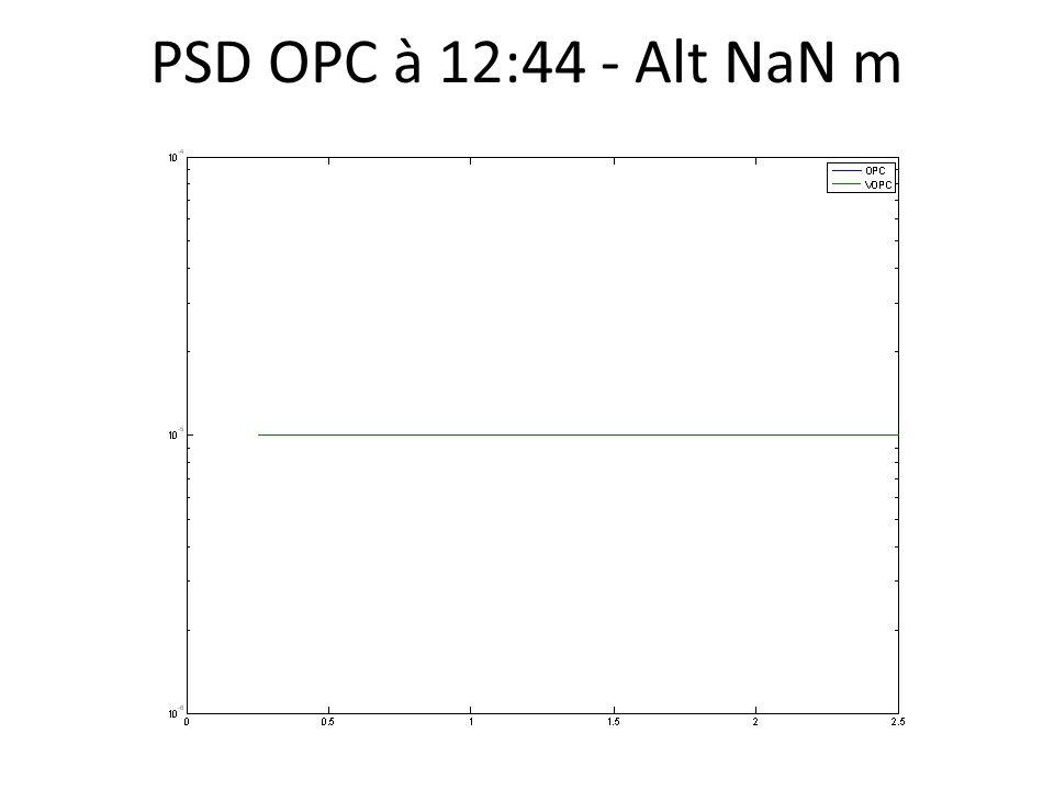 PSD OPC à 12:44 - Alt NaN m