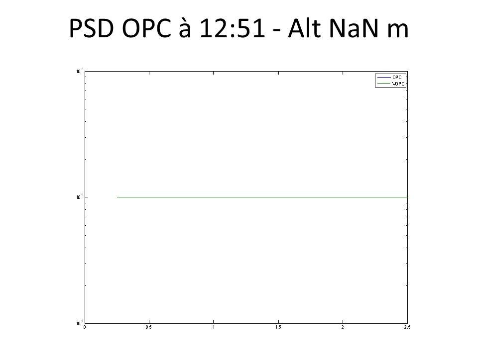 PSD OPC à 12:51 - Alt NaN m