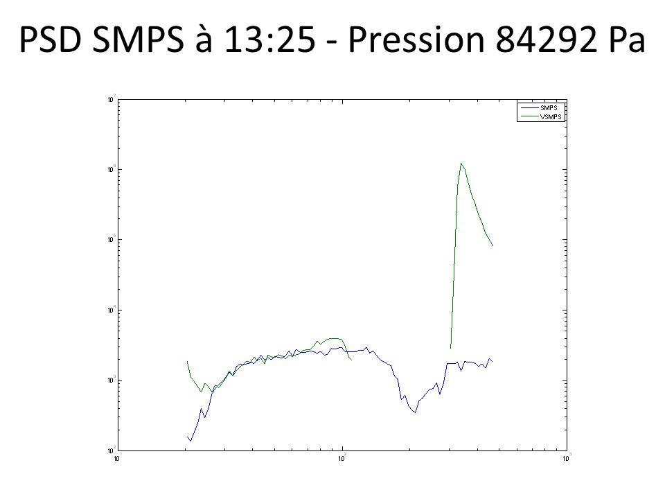 PSD SMPS à 13:25 - Pression 84292 Pa