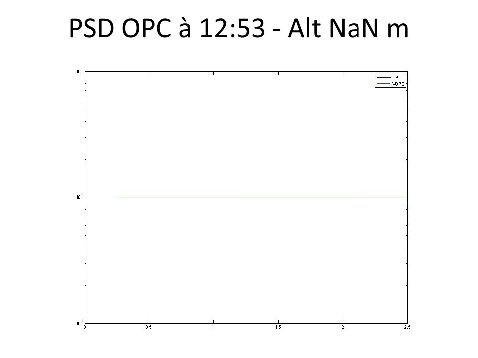 PSD OPC à 12:53 - Alt NaN m