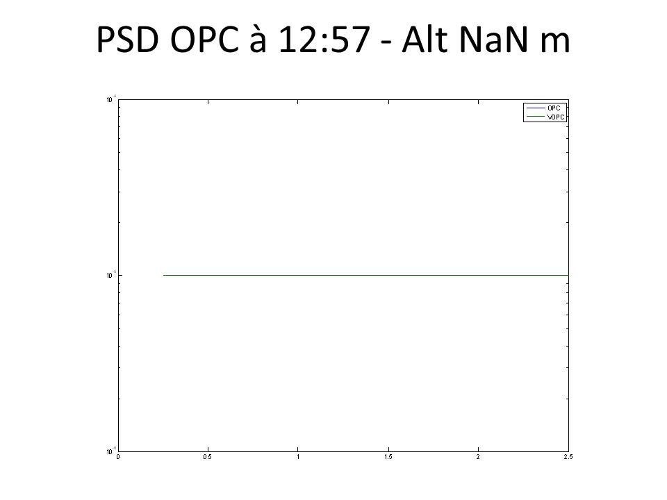 PSD OPC à 12:57 - Alt NaN m
