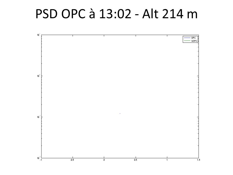 PSD OPC à 13:02 - Alt 214 m