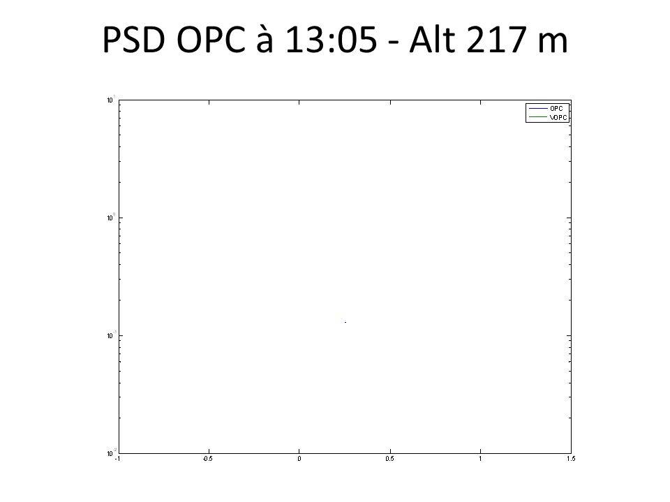 PSD OPC à 13:05 - Alt 217 m
