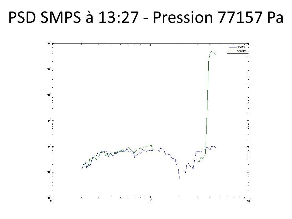 PSD SMPS à 13:27 - Pression 77157 Pa