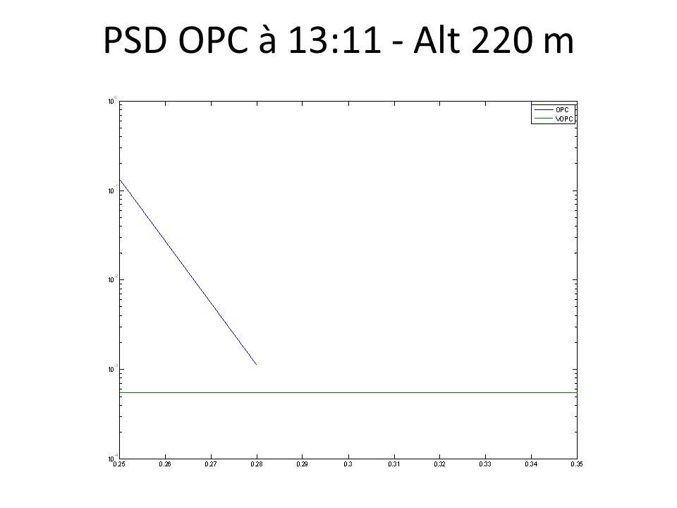 PSD OPC à 13:11 - Alt 220 m